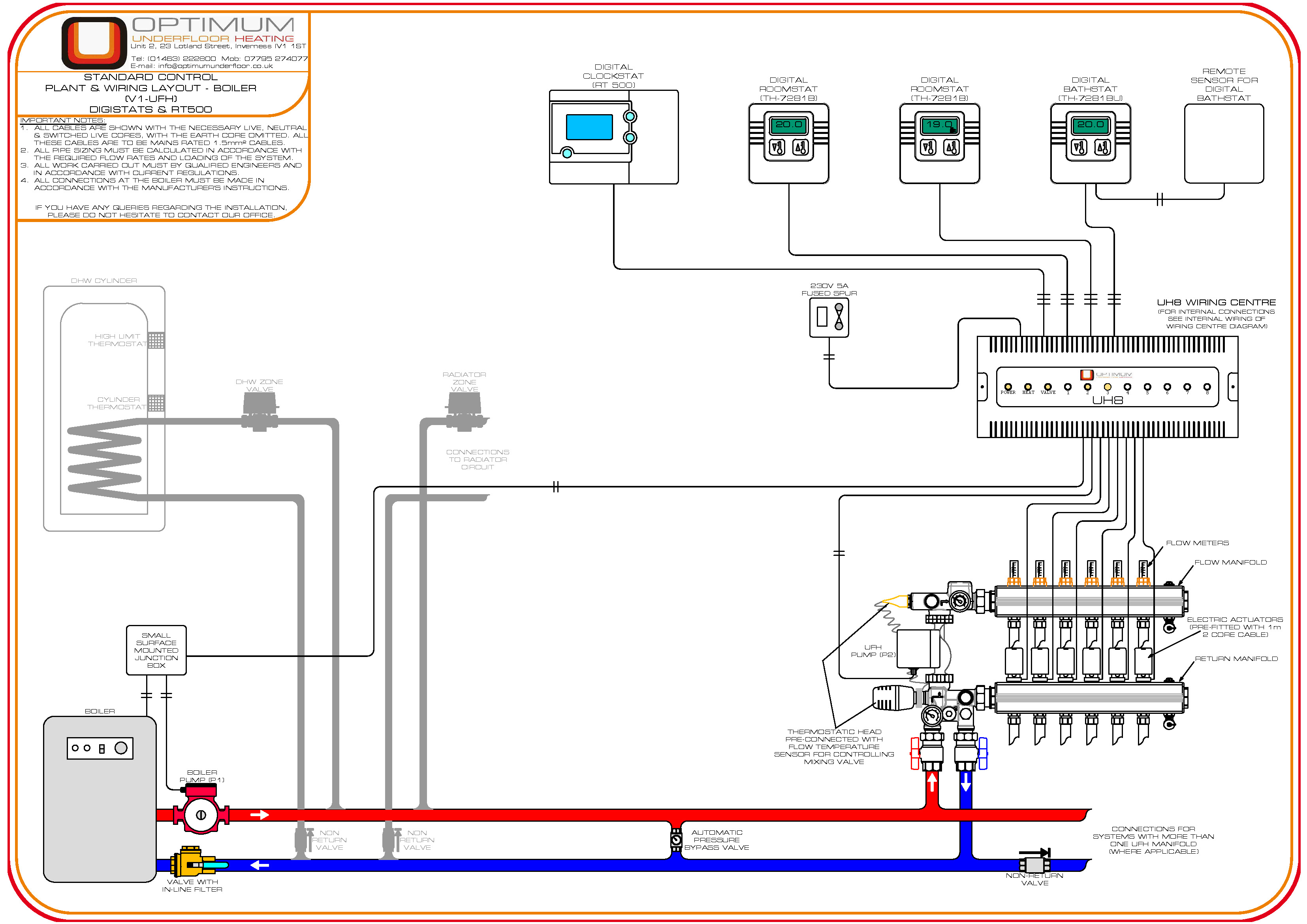 Underfloor Heating Manifold Wiring Diagram | Manual e-books
